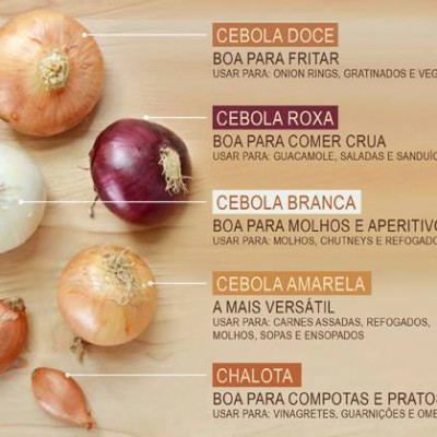 Que qualidade de cebola devemos utilizar para confecionar cada prato?